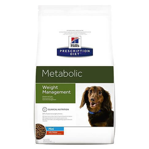 Canine Metabolic Mini